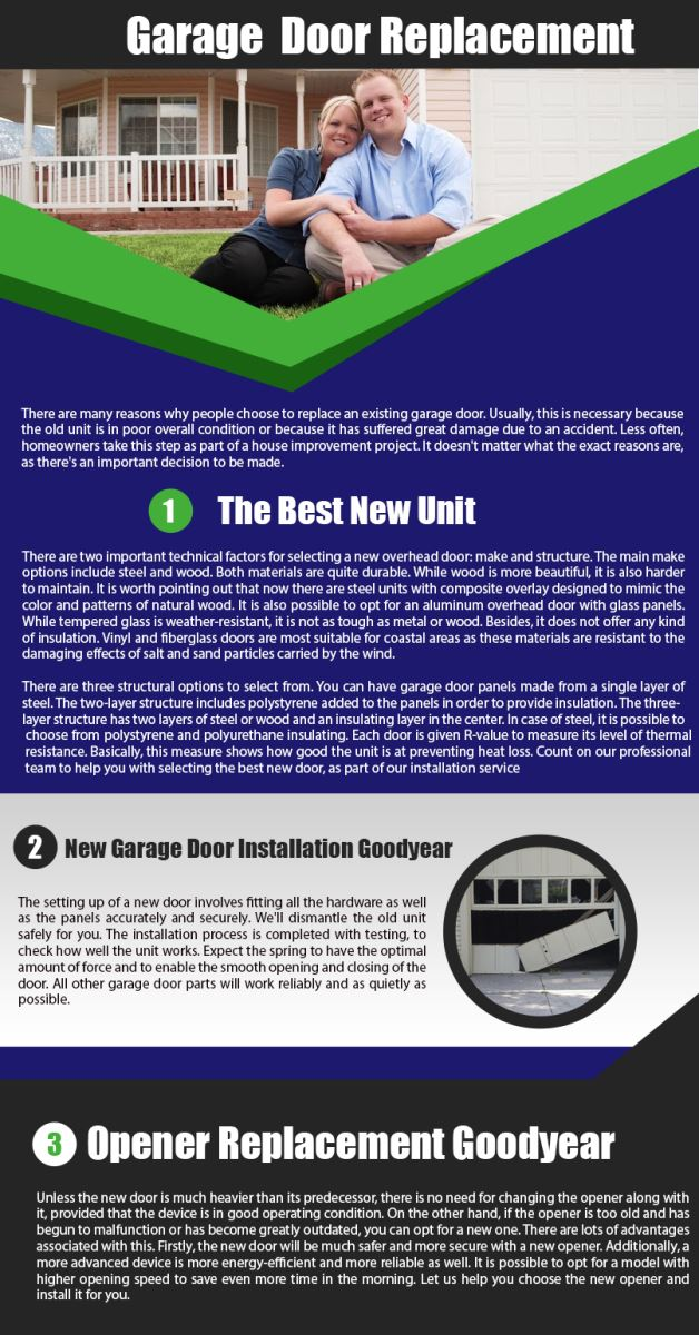 Garage Door Repair Goodyear Infographic